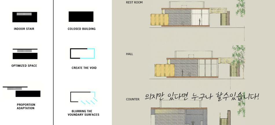 BIM건축설계(캐드,레빗,스케치업)전문가